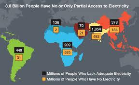 Electricity Poverty