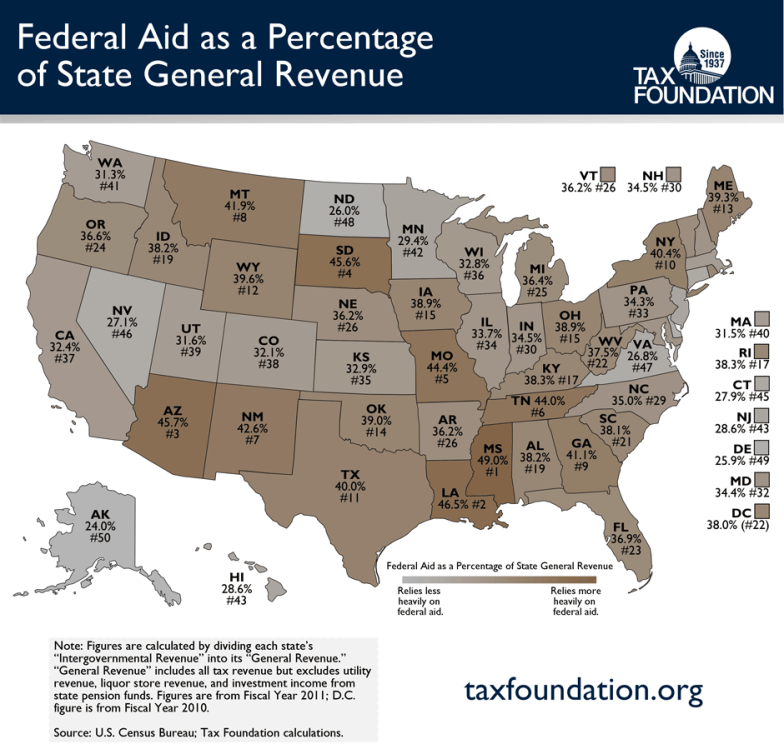 Federal-aid-as-a-percentage-of-state-general-revenue-(large)_0