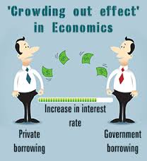 Crowding Out - Interest