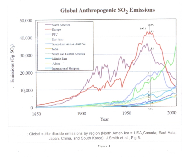 fig-4-anthropogenic-so2-emissions